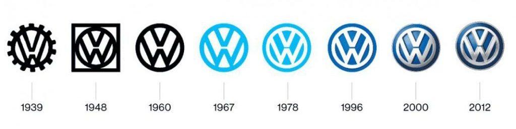 logo-volkswagen-historia